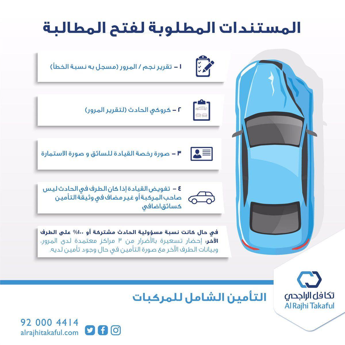 تكافل الراجحي تأمين سيارات